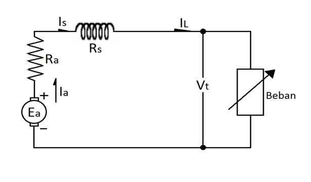 Generator Dc Seri Ntrux Go Blog